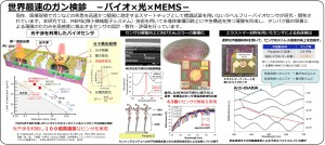 light_interference_mems_biosensor05